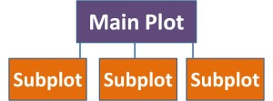 Plot+and+Subplot
